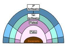 planoteatrocirco
